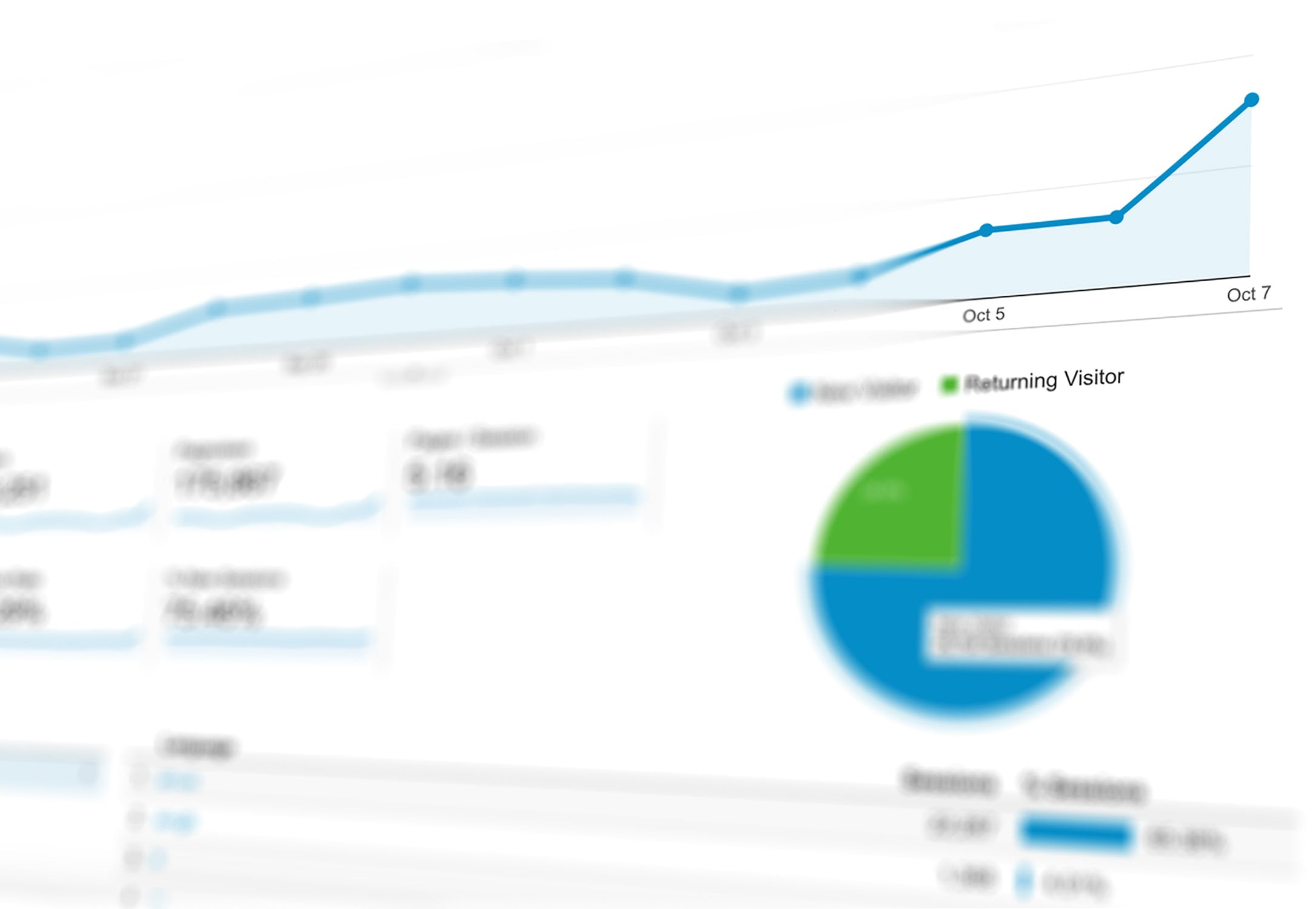 Create a custom retargeting audience from Google Analytics