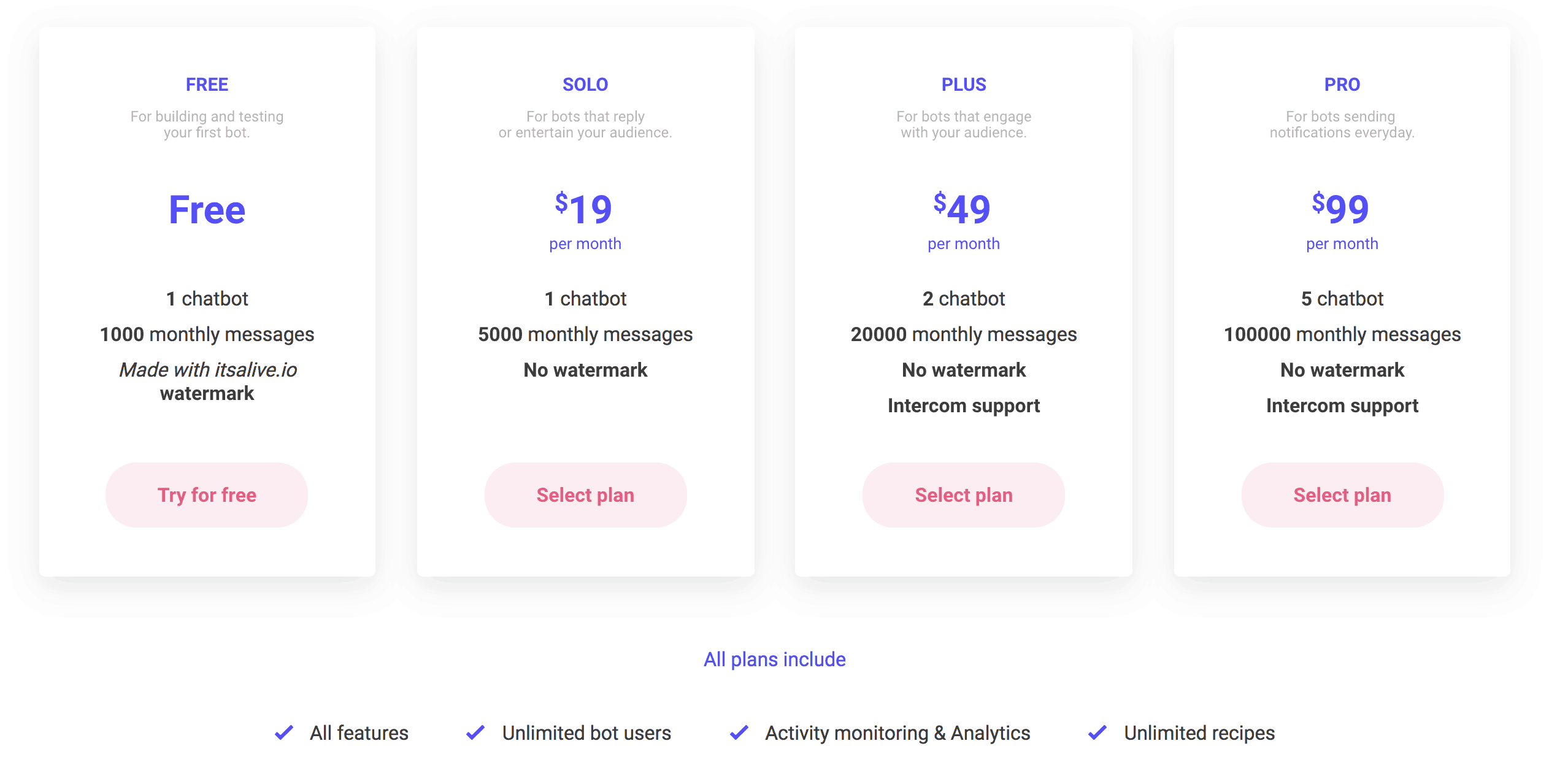 Comparing 2019 chatbot builders pricing models - full guide