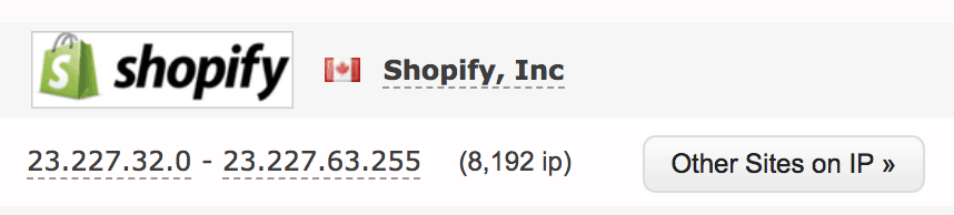 most popular shopify websites